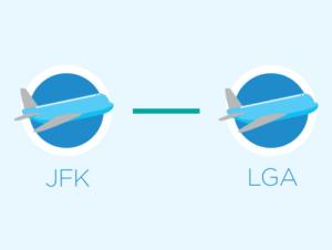Transporte entre JFK y LaGuardia o entre LaGuardia y JFK