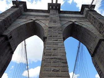 Alquiler de bicicletas en Nueva York - Puente de Brooklyn